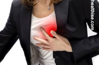 Acidity Heart Burn - Ayurveda Natural Home Remedies