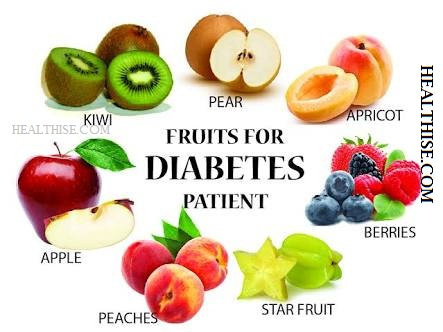 Diabetes Cure WITH FRUITS
