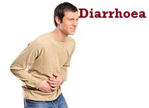 Diarrhoea - Ayurvedic Natural Home Remedies