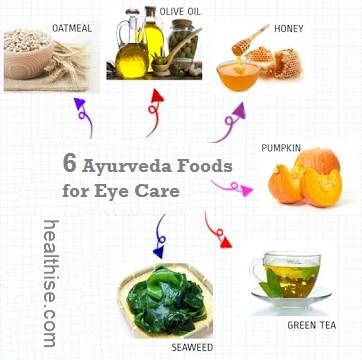 Foods for Ayurveda eye care and treatments explained
