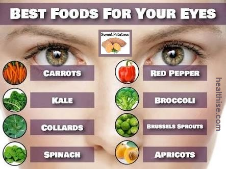 Foods for Eye Health