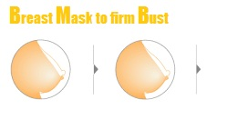 Home Therapy - Make Breasts Mask for firmer Bust and bigger breasts