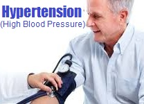 Hypertension High blood pressure - Ayurvedic Natural Home Remedies