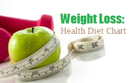 Lose Weight in 6 Days with Health Diet chart