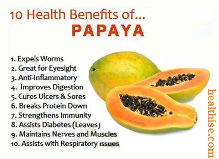 Papaya and Weight Loss: How Does Papaya Diet Helps ...