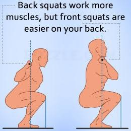 Sexy Buttocks Front Squat vs Back Squat Exercise - Ass fitness - How to Make sexy Butt
