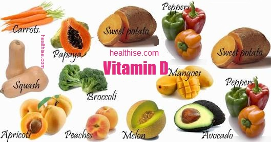 Vitamin D fruits and vegetables - 5 Simple Ways You can Get Rid of Heartburn