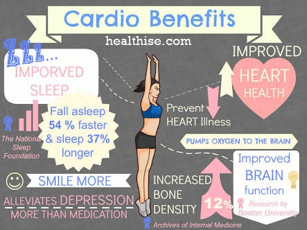 benefits of cardio workouts for men women
