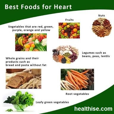 foods for Enlarged Heart Cardiomegaly