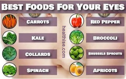 foods for eyecare