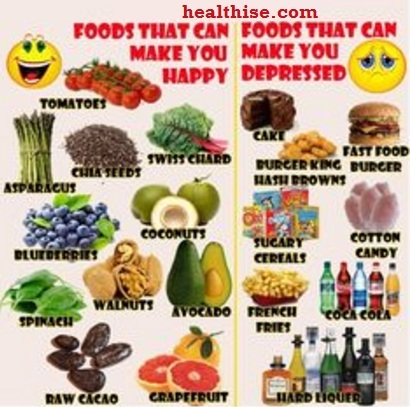 foods that prevent depression