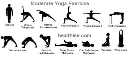 moderate yoga exercise for sperm count
