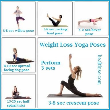 weight loss yoga poses