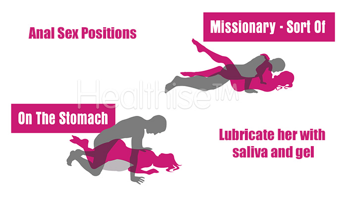 what are anal sex positions anus