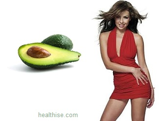 Avocado - Benefits of Balanced Dietary Fibers