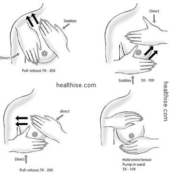 Home tips to self-maintain your Breasts round, large and beautiful