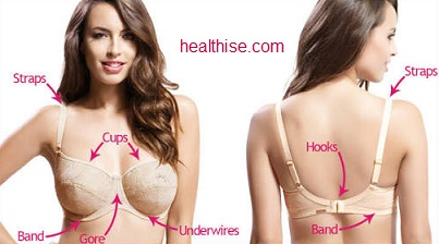 Tips Before buying a perfect bra