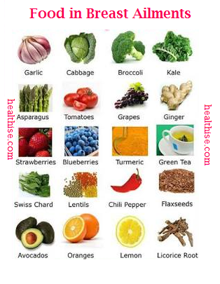 breast foods