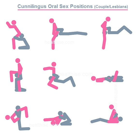Cunnilingus position picture