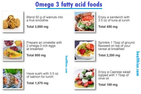 fatty acids food sources