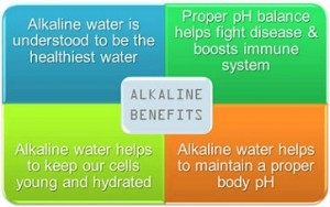healthise alkaline water helpful for body