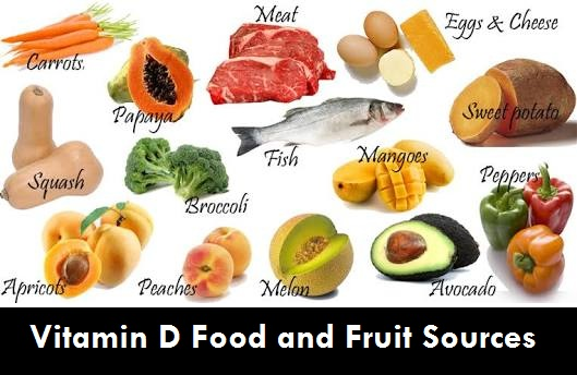 type 2 diabetes vitamin D food fruit sources