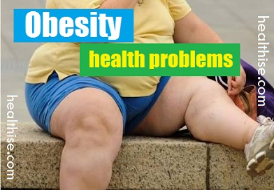 Obesity Overweight health problems diseases