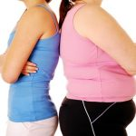 Weight Loss and Behavior Modification