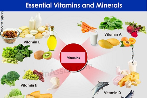 minerals vitamins post accident healthy recovered stage