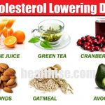 Eating A Cholesterol Lowering Diet For Heart Disease Prevention
