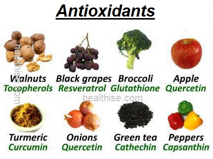 Antioxidants are They Important to our Health