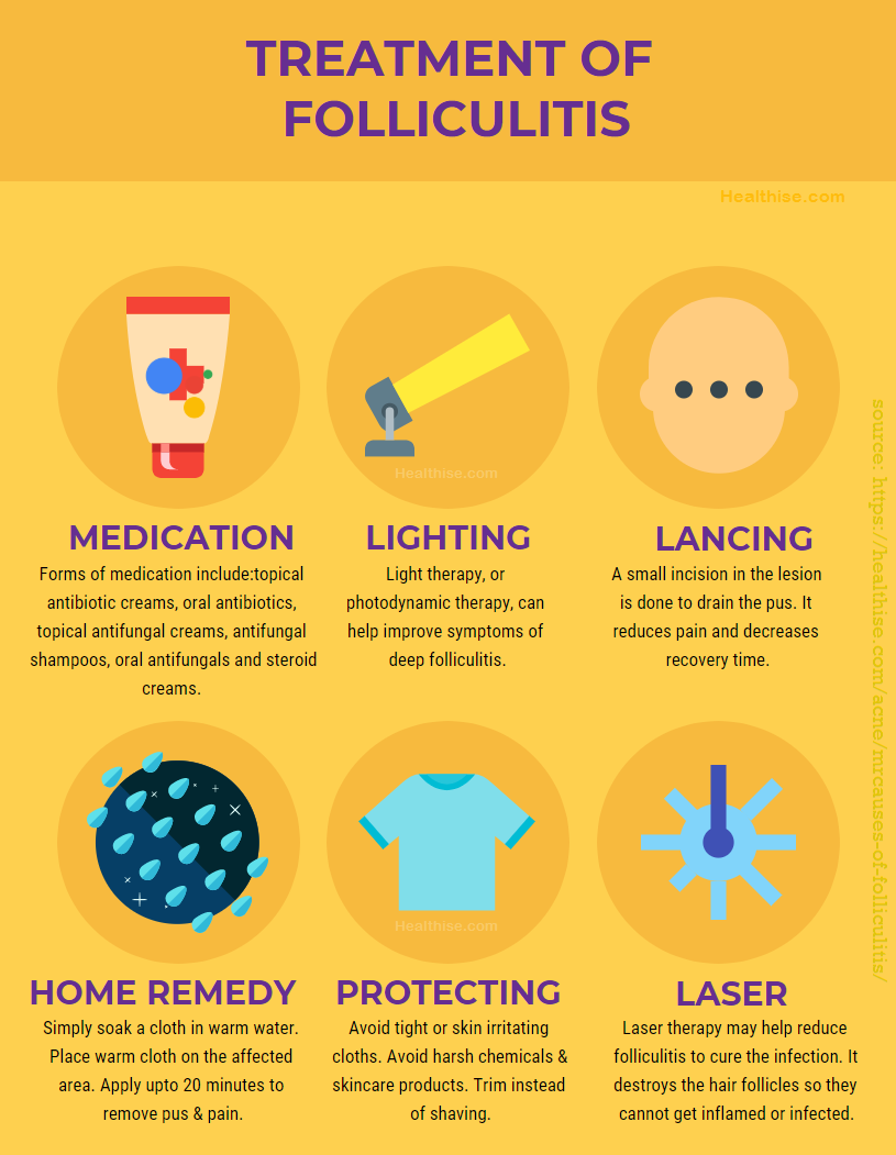 What is Folliculitis and its causes, symptoms, treatment infographic